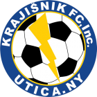 Krajisnik FC Women